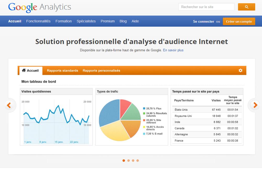 Analytics-accueil
